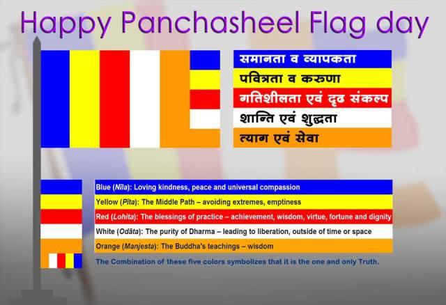 panch sheel flag