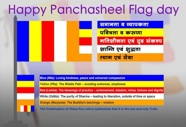 panch sheel flag